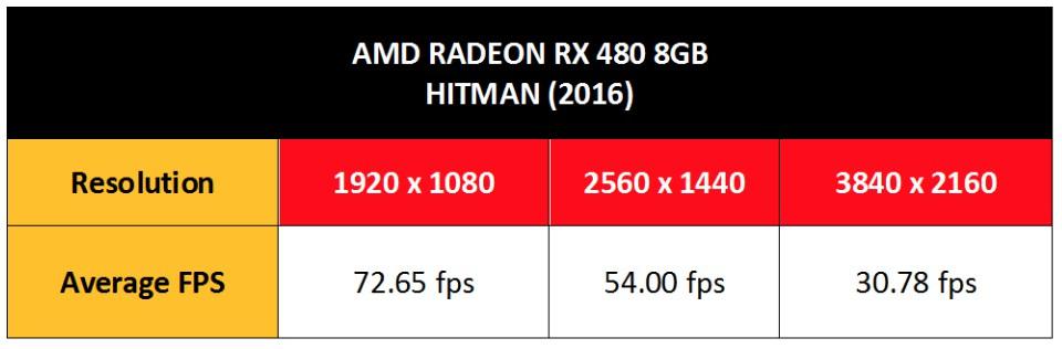 RX 480 BenchScreen Shot 2016-06-29 at 7.14.06 PM