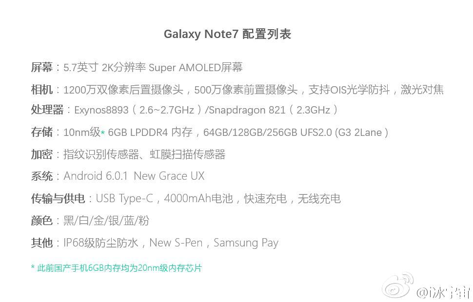 leaked-galaxy-note-7-specs