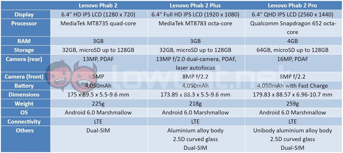 smartphone around rm800