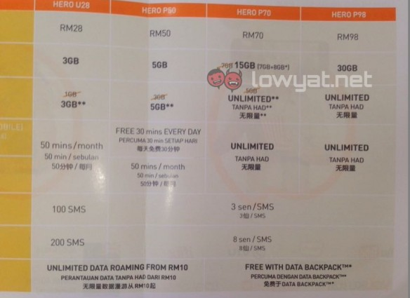 u-mobile-hero-p98-rumour