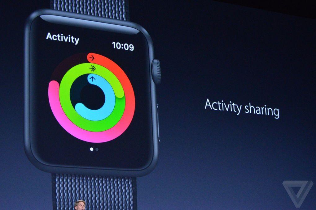 watchOS 3 Activity Sharing