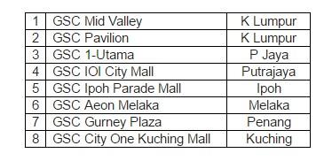 GSC Cinemas Kingsglaive: Final Fantasy XV Screening