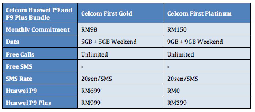 Celcom Huawei P9 and P9 Plus Bundle