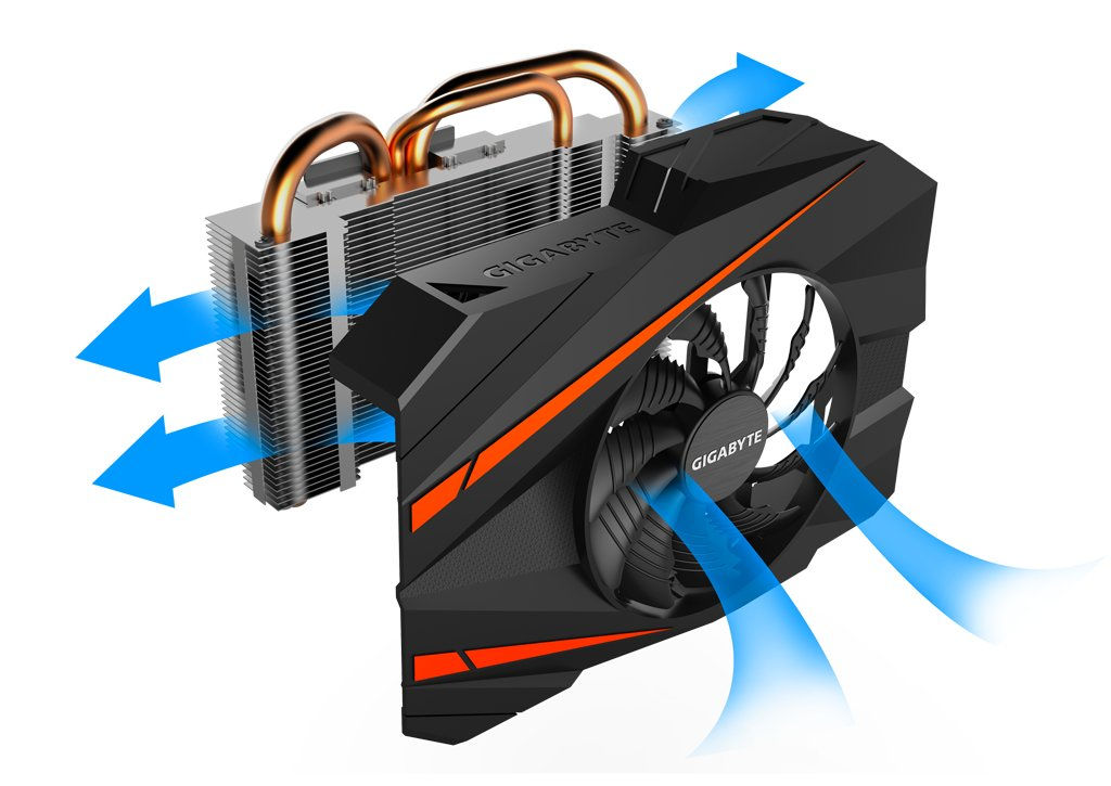 Gigabyte GTX 1070 Mini