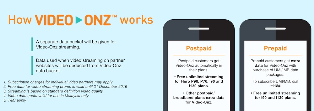 How does U Mobile Video Onz Work