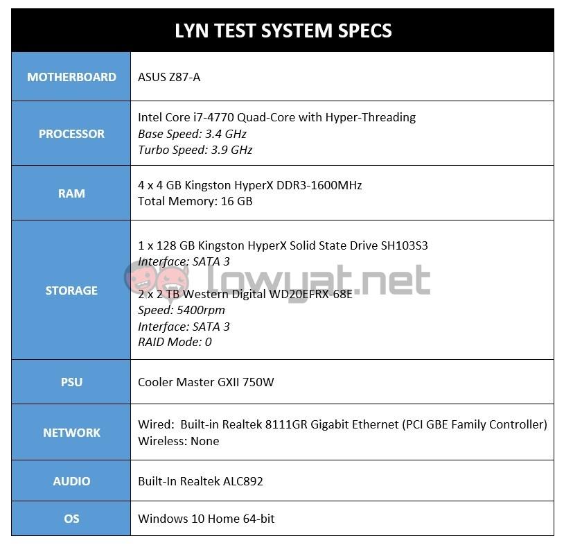 LYN Test System Specs July 2016