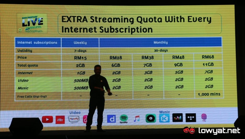 Mobile Internet Add-On for DiGi Prepaid Live