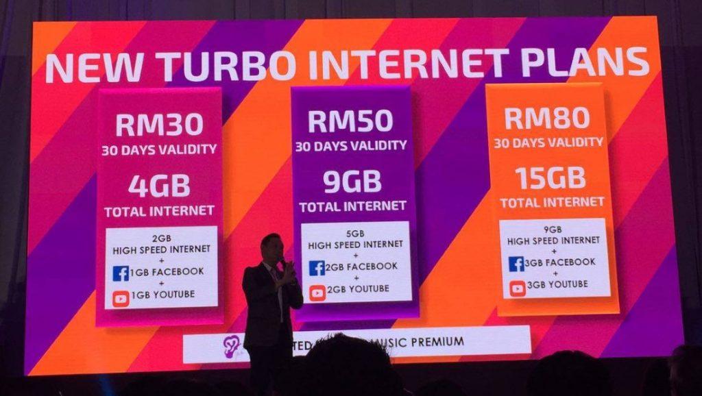 Xpax Turbo Internet Plans