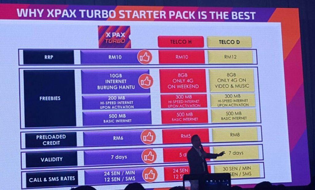 Xpax Turbo Starter Pack