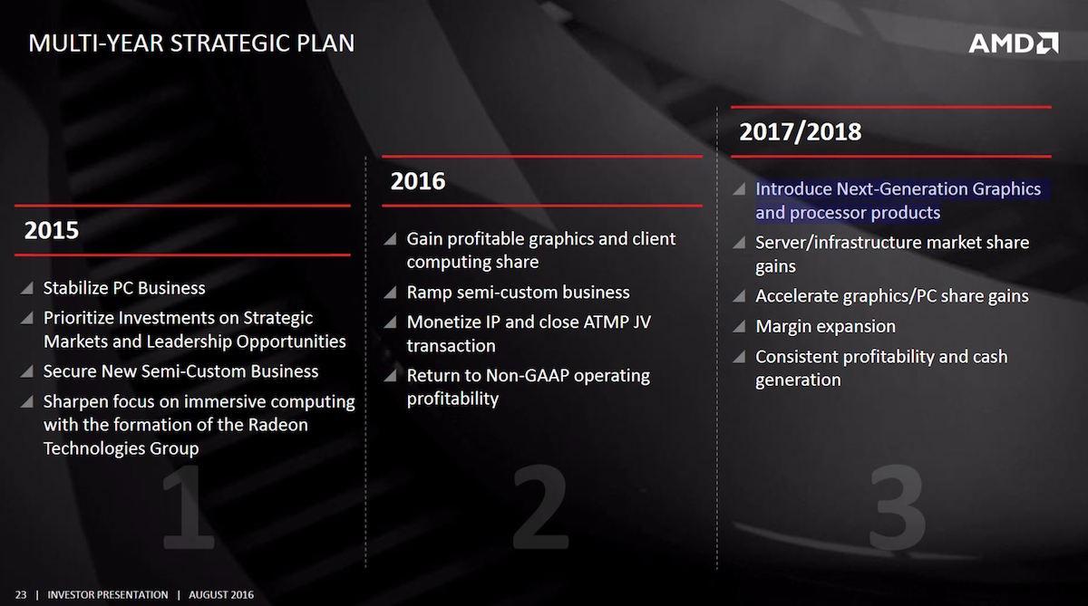 AMD Vega Plan 2