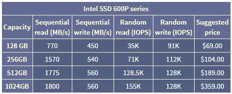 Intel 600P SSD 3