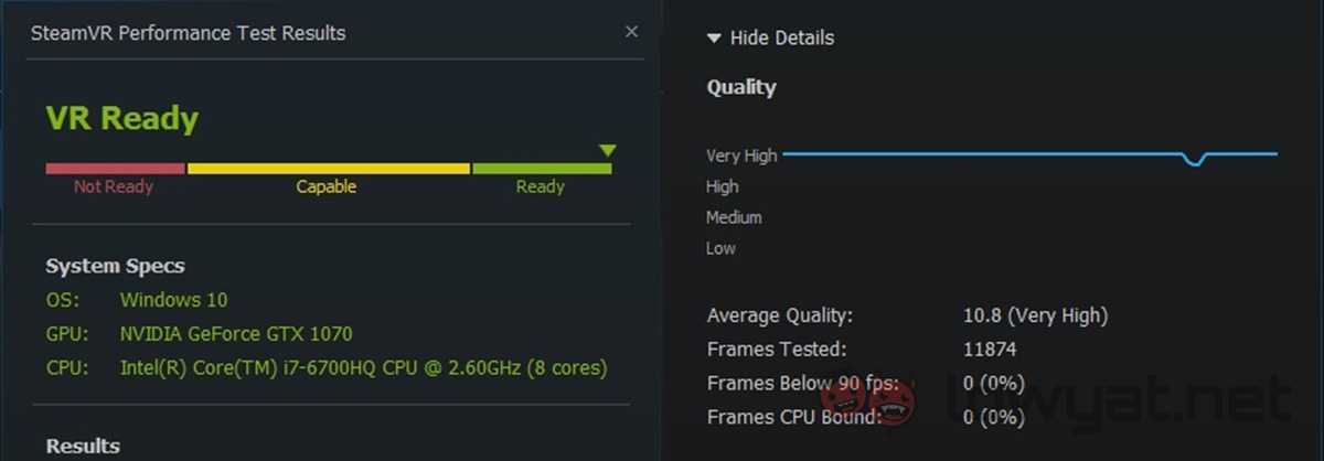 MSI GT72 VR SteamVR Performance Test