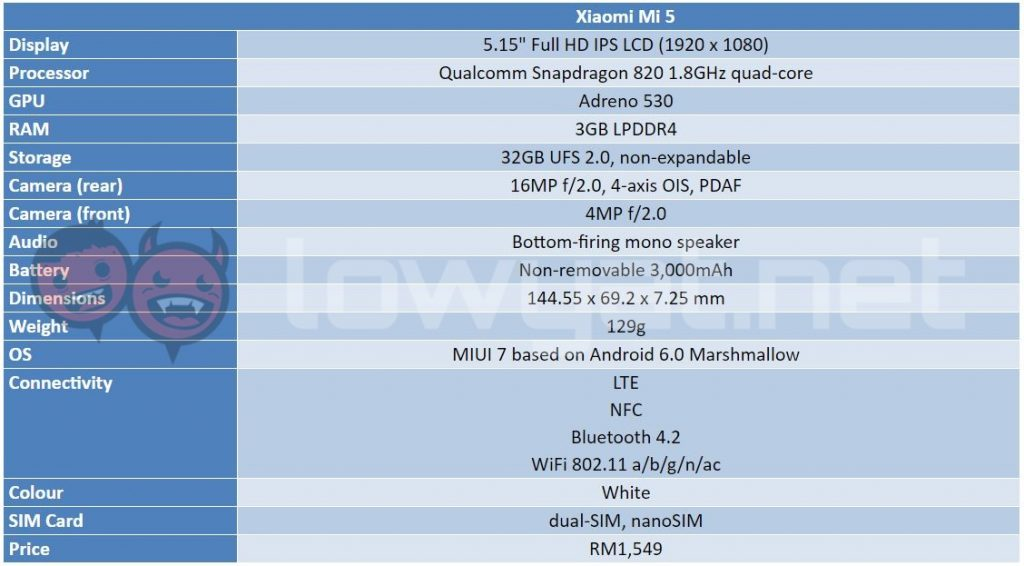 mi-5-spec-table-1