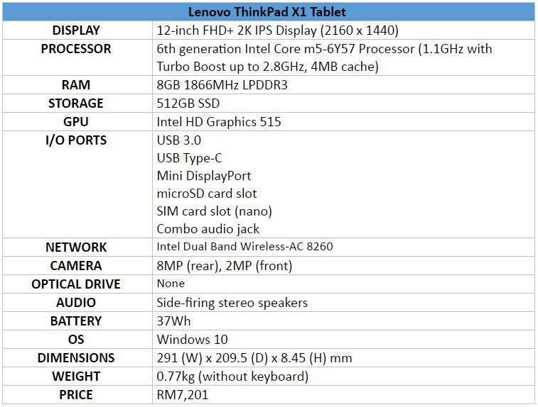 thinkpad-x1-tablet-spec-table