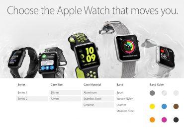 Apple Watch Series 2 Malaysia