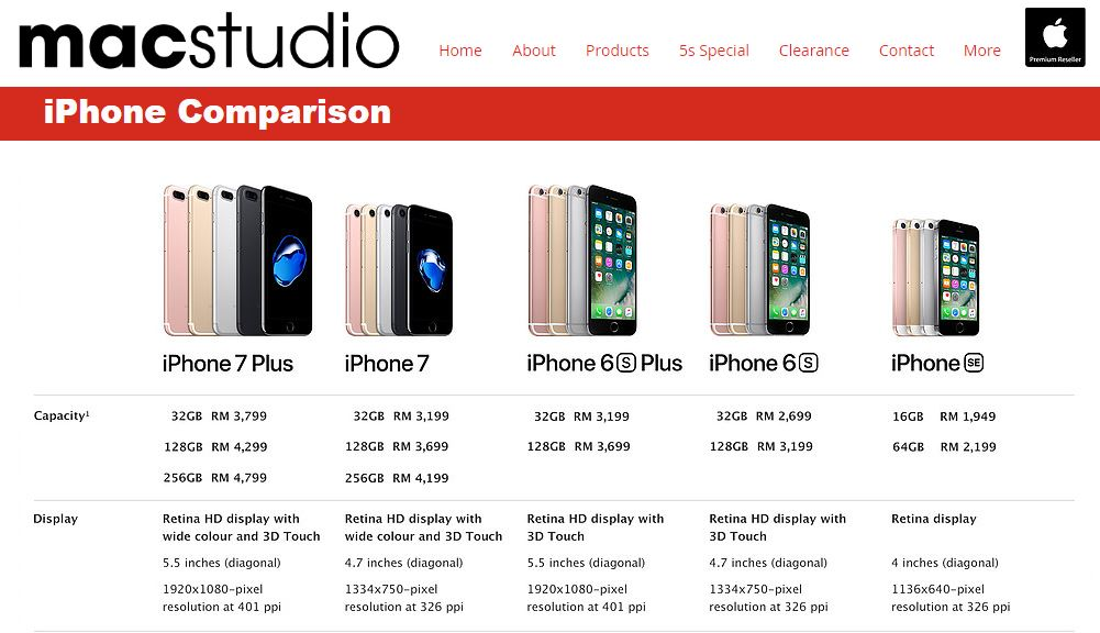 These Are the Official Retail Prices of the iPhone 7 and 7 Plus in ... 893b58b4bf