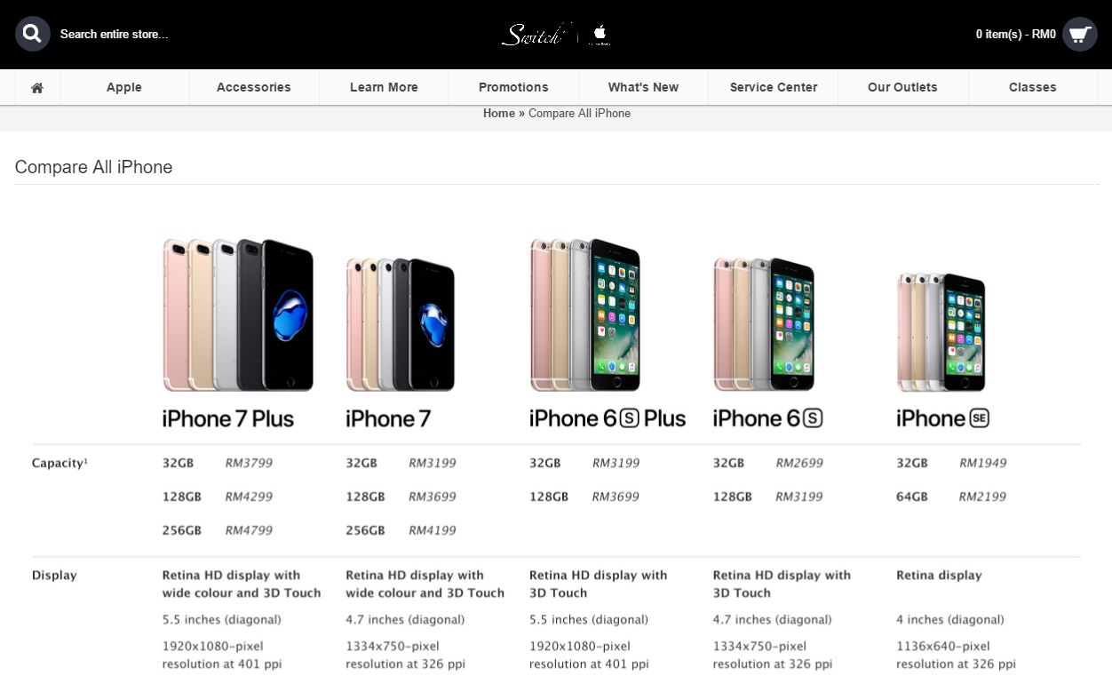 Iphone 7 Malaysia Price Switch