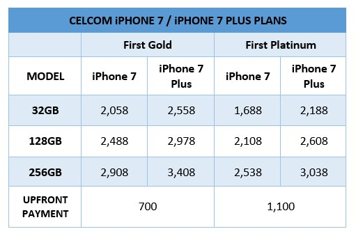 Celcom iPhone 7 and iPhone 7 Plus Pre-Order