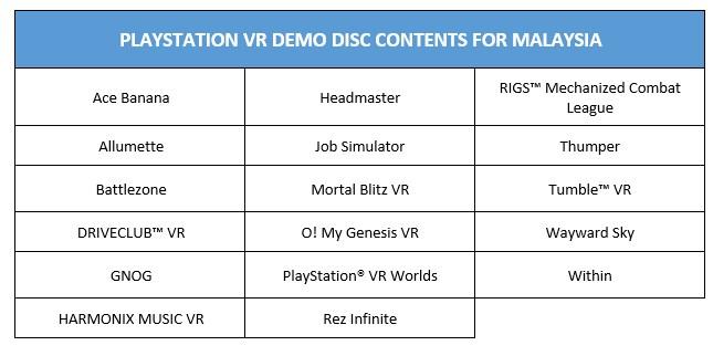 PlayStation VR Demo Disc Malaysia
