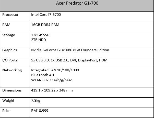Acer Predator G1 Specs