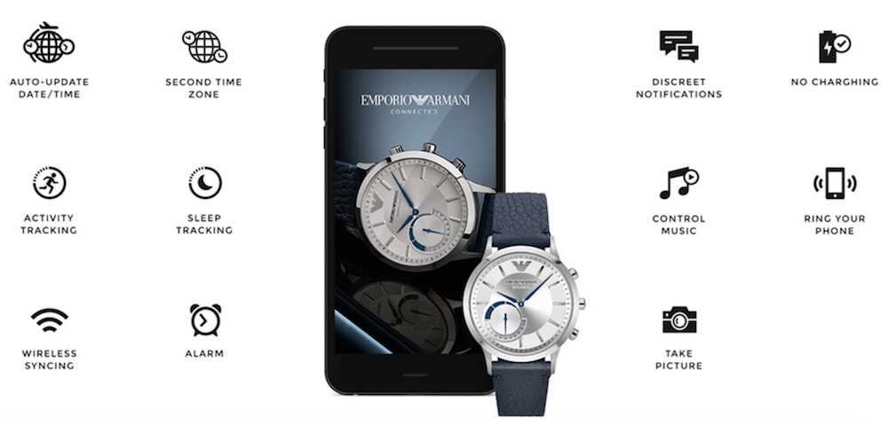 Emporio Armani Connected Smartwatch App