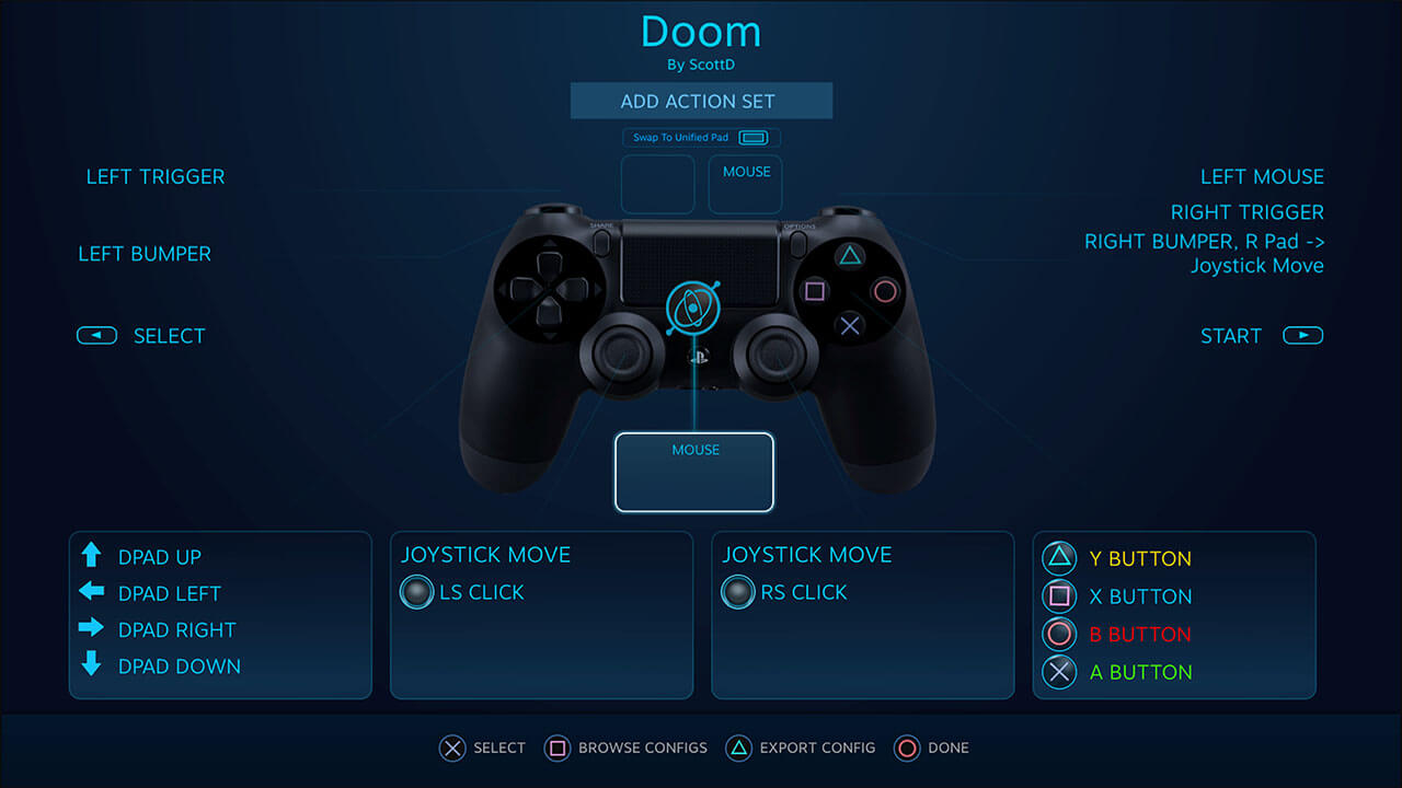 Steam DS4 Controller Layout