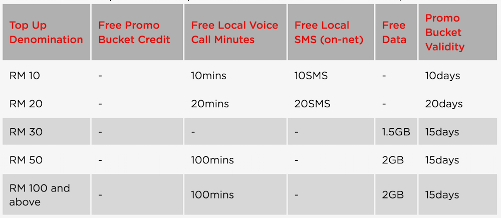 Tune Talk Top Up Freebies as of 17 October 2016