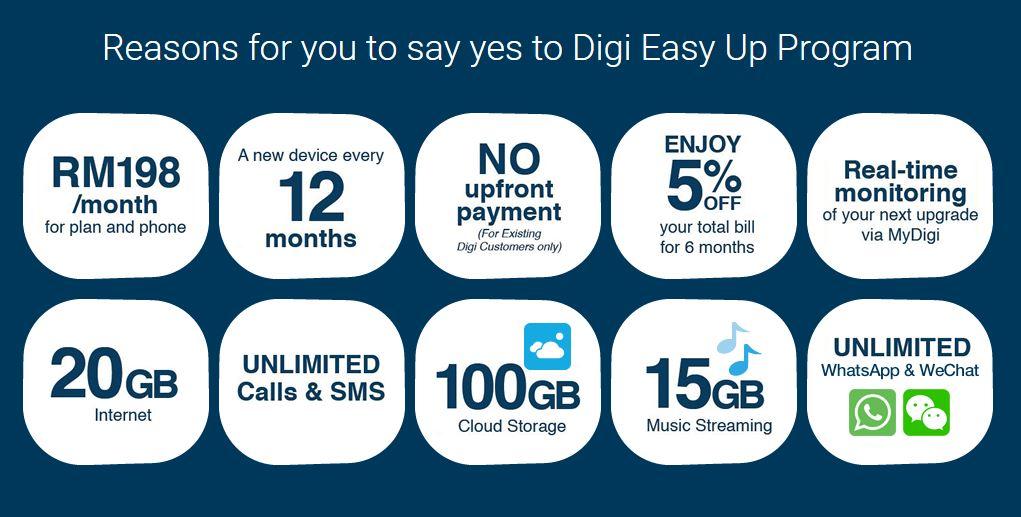 digi-easy-up-2