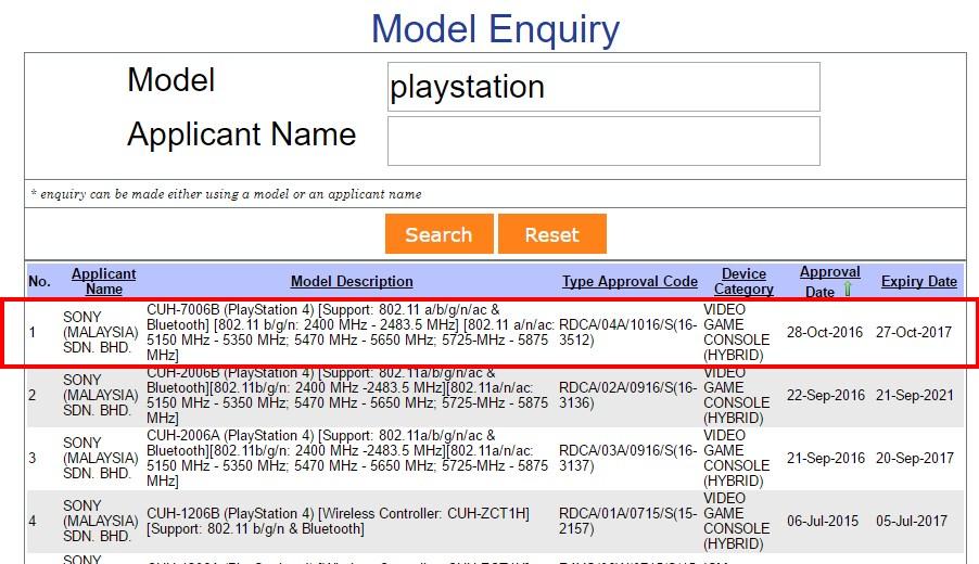 Sony PlayStation 4 Pro On SIRIM