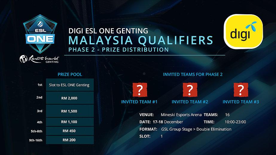 Digi ESL One Genting Malaysian Qualifiers