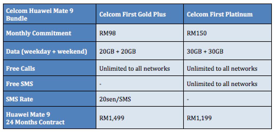 Celcom Huawei Mate 9 Price