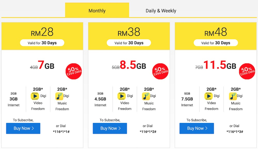 Digi Prepaid Monthly Internet Plan with 50 Percent Extra Data