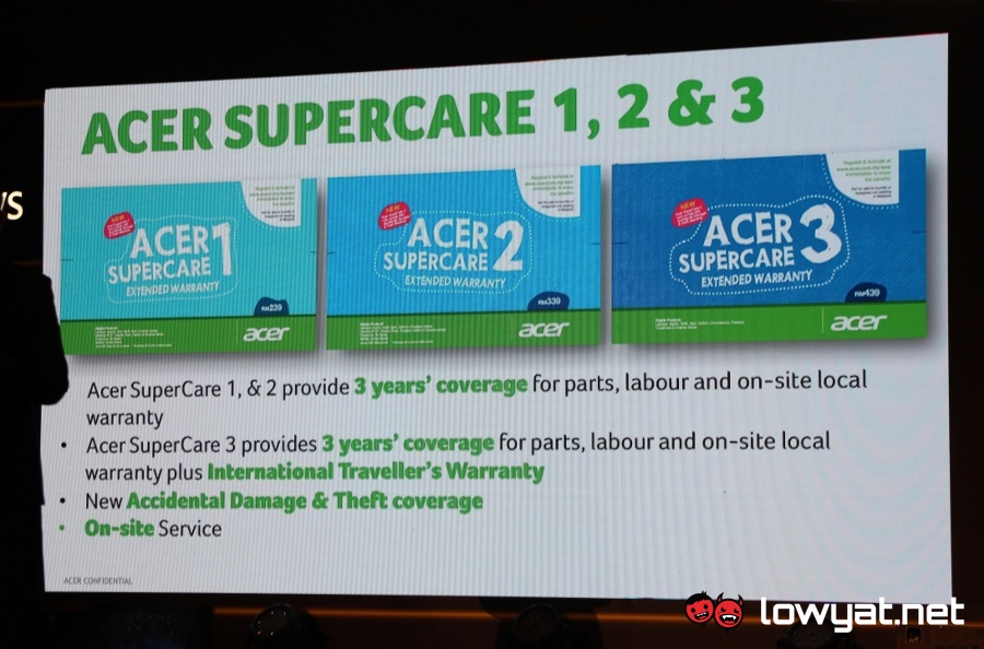 LYN-Acer-MY-16-Supercare-04