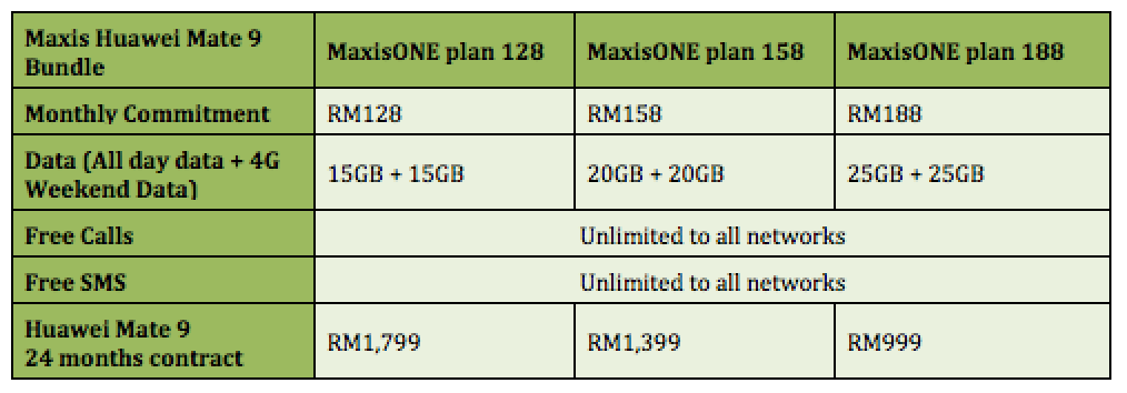 Maxis Huawei Mate 9 Traditional Contract Plans