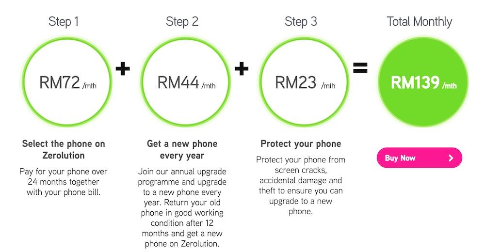 Maxis Huawei Mate 9 Zerolution Price
