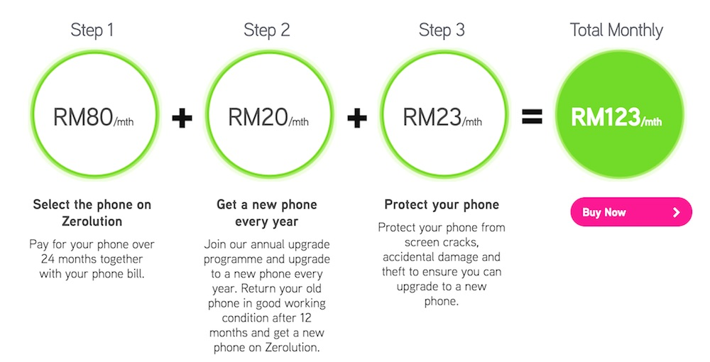 Maxis Zerolution for iPhone 7 32GB and MaxisONE plan 188