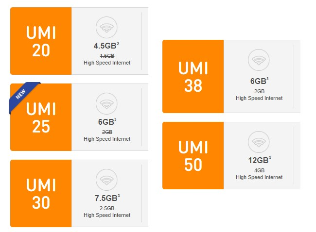 U Mobile's Prepaid Internet Plans Now Available With Three ...