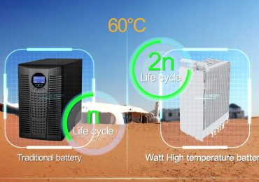 huawei-graphene-battery