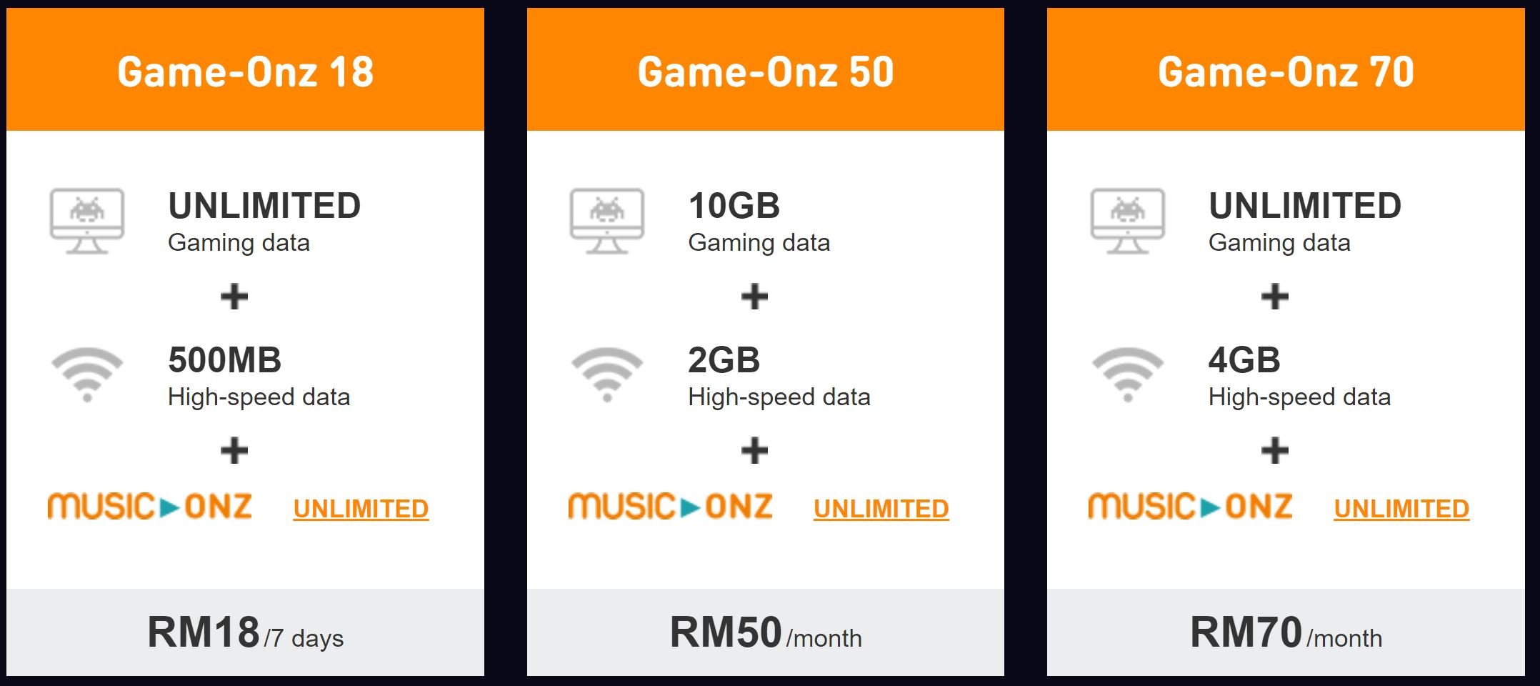 U Mobile Game-Onz Offers Unlimited Data for PC Gaming