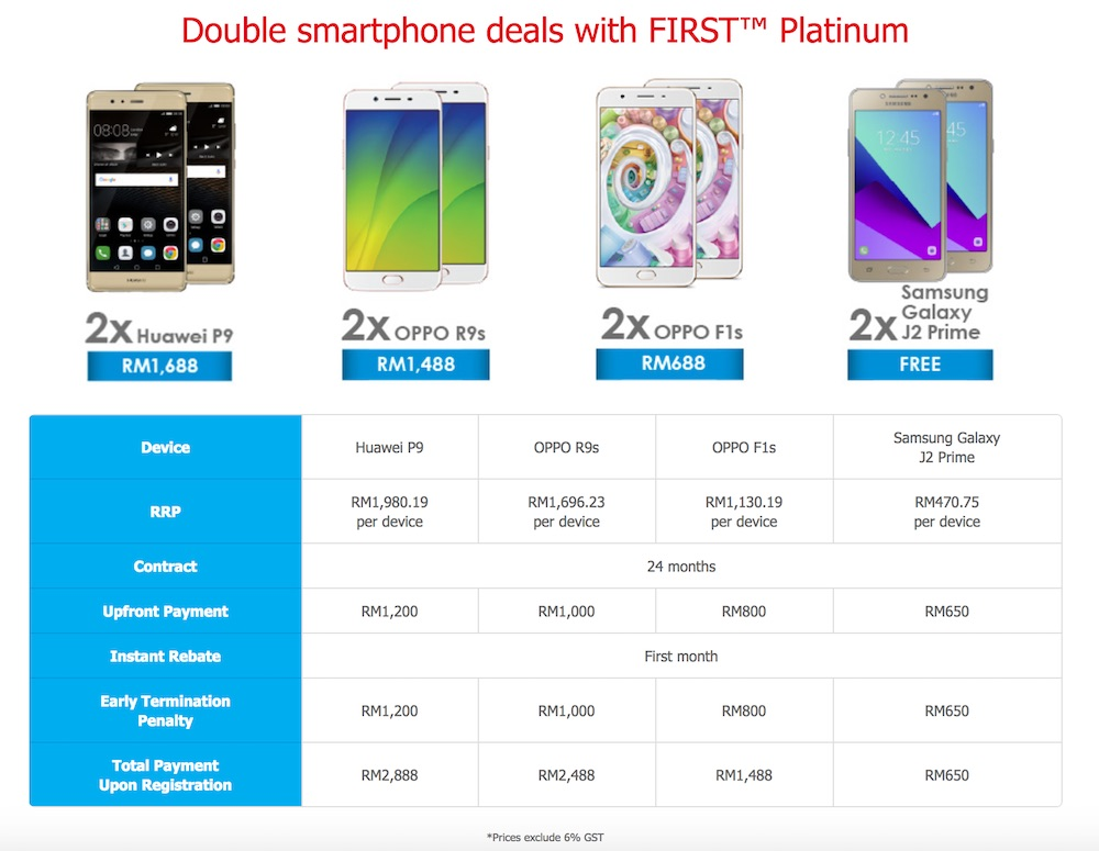 Celcom CNY 2017 Double Smartphone Deal Phones and Plans