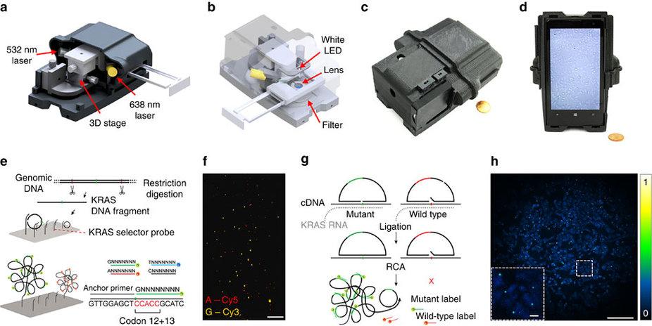 Lumia 1020 Microscope Schematics