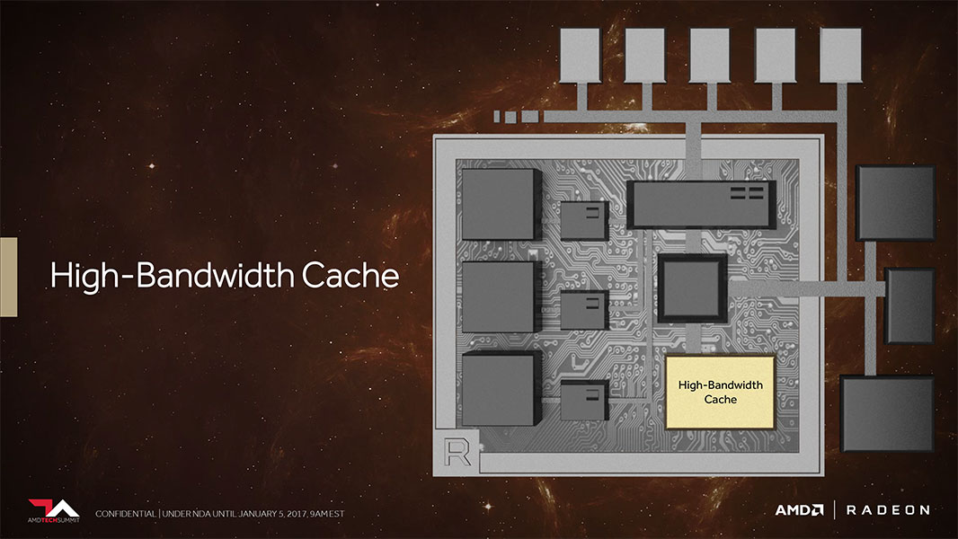 Vega Bandwidth 2