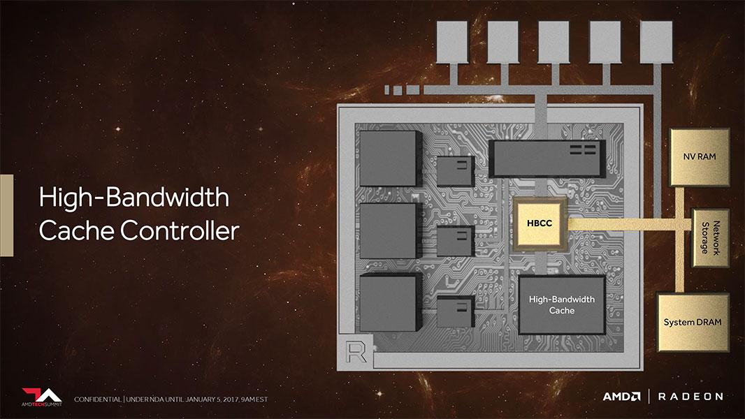 Vega bandwidth 1