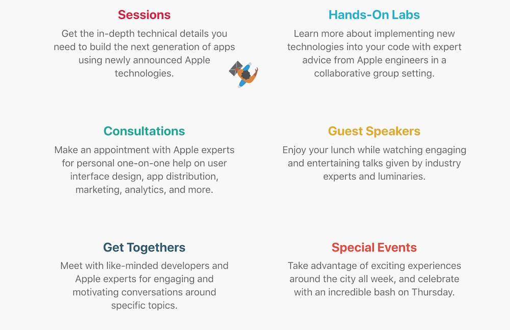 Apple WWDC 2017 Event Details