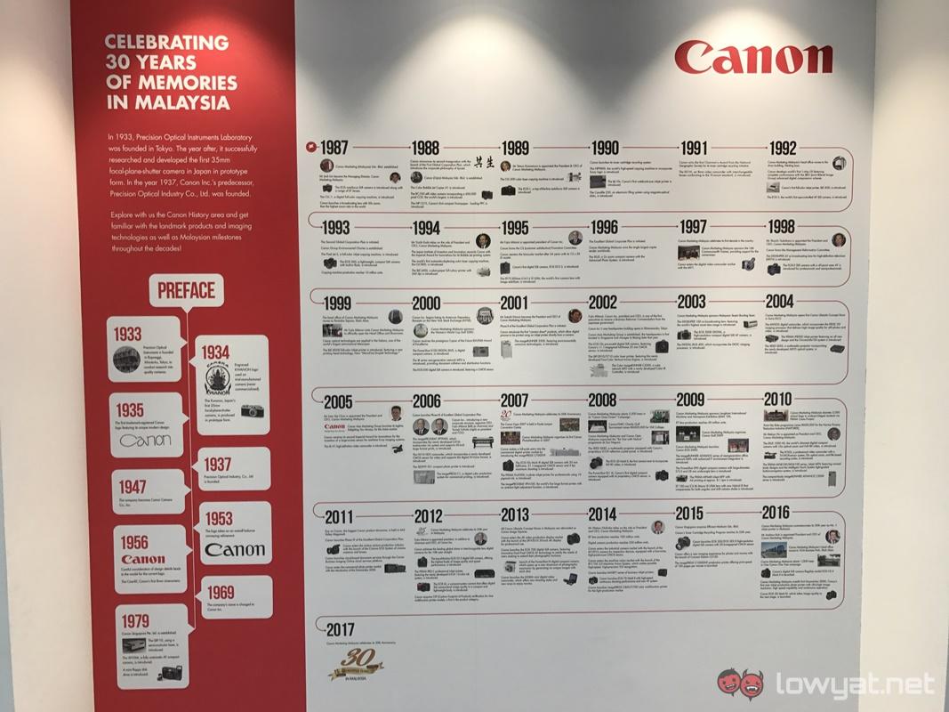 Canon-Malaysia-30th-Anniversary-Product-Showcase-31