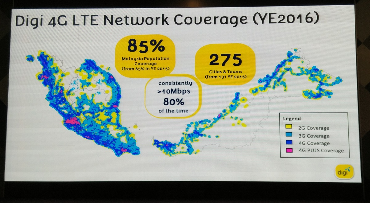 Digi 4G Coverage End-2016