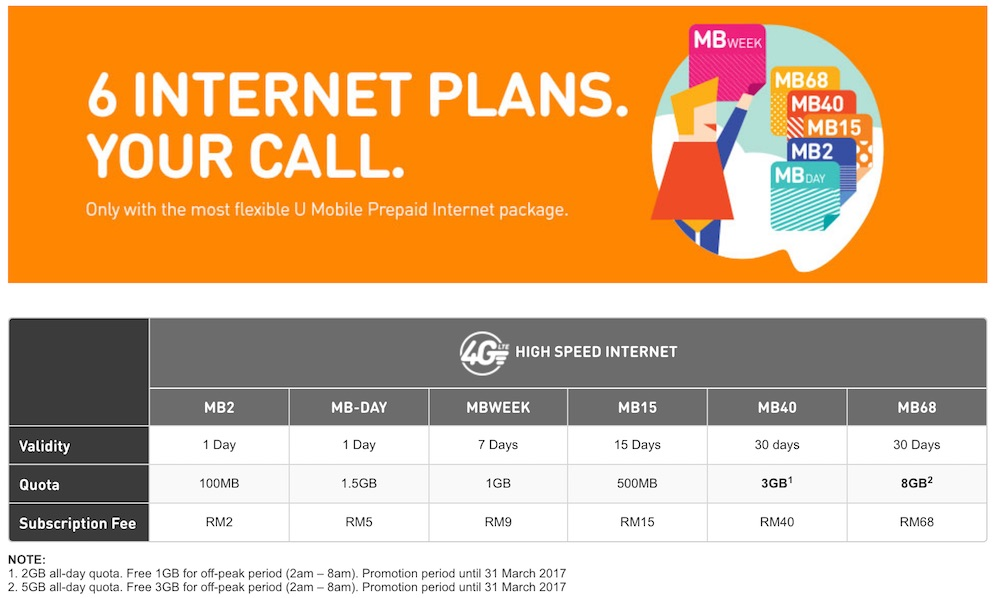 A Closer Look at U Mobile Unlimited Power Prepaid Pack ...