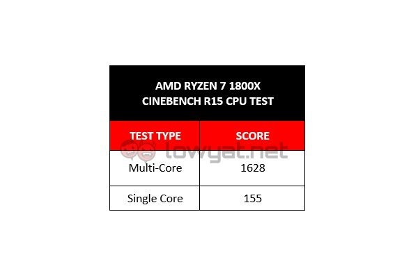 Amd Ryzen 7 1800x Review Flagship Performance At Half The Price Lowyat Net