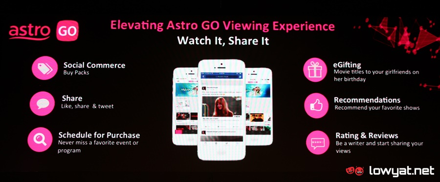 Astro GO Launch