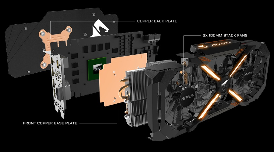 The inside components of GIGABYTE AORUS GTX 1080 Ti Xtreme Edition card.